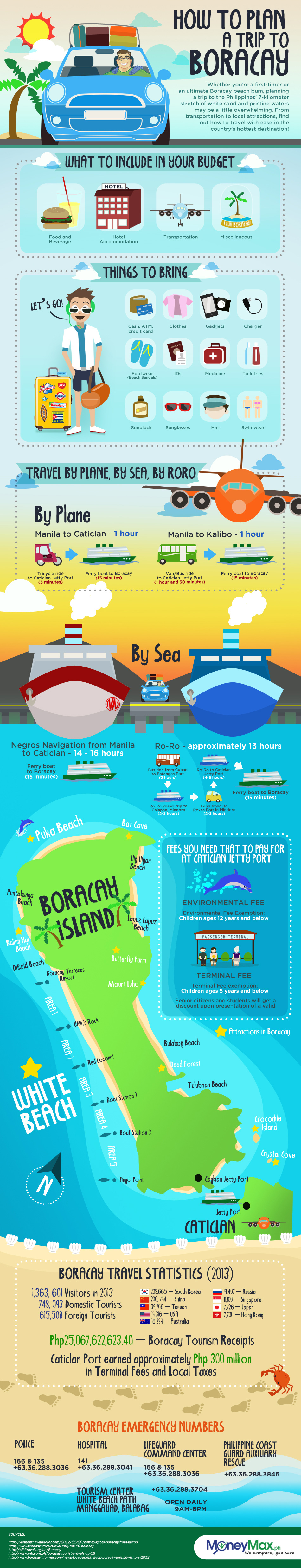 Infographic - Boracay Tips and Guides